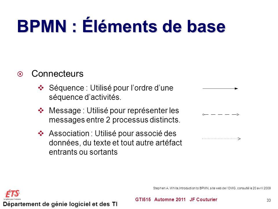 BPMN : Éléments de base Connecteurs