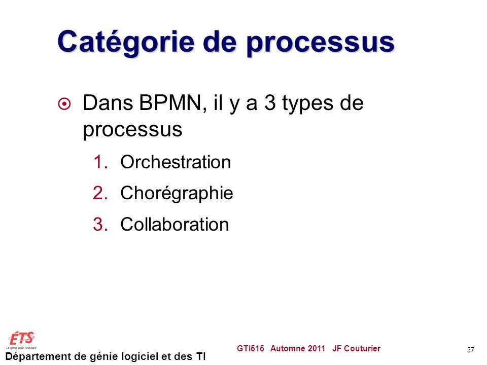 Catégorie de processus