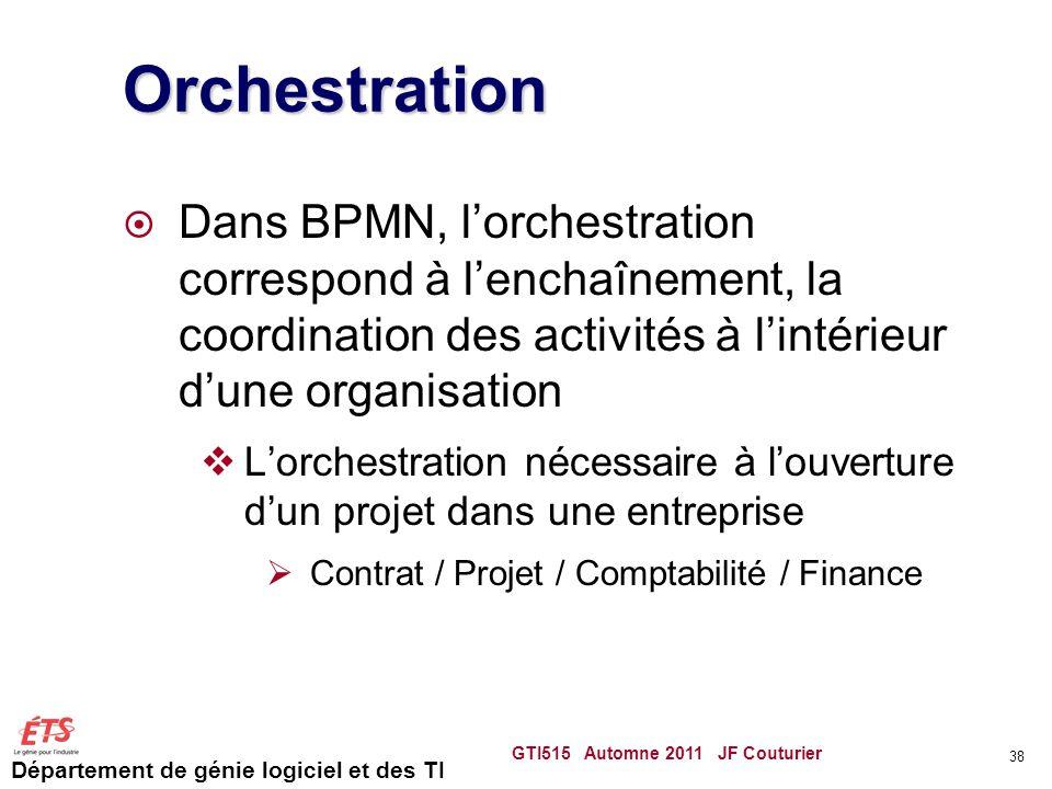 Orchestration Dans BPMN, l'orchestration correspond à l'enchaînement, la coordination des activités à l'intérieur d'une organisation.