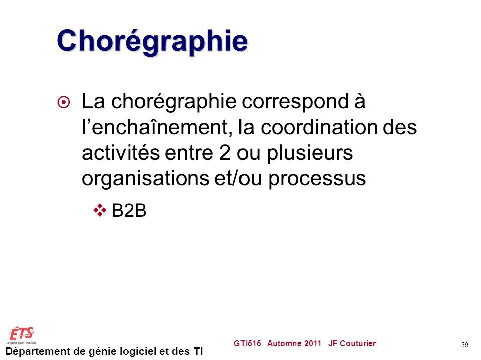 Chorégraphie La chorégraphie correspond à l'enchaînement, la coordination des activités entre 2 ou plusieurs organisations et/ou processus.