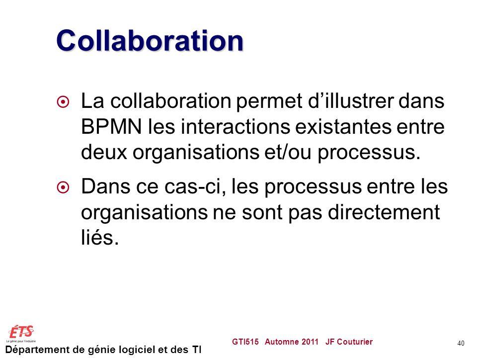 Collaboration La collaboration permet d'illustrer dans BPMN les interactions existantes entre deux organisations et/ou processus.