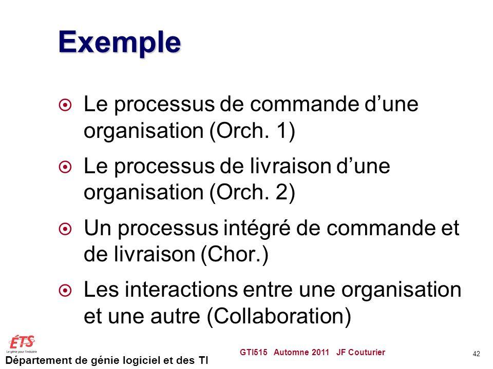 Exemple Le processus de commande d'une organisation (Orch. 1)