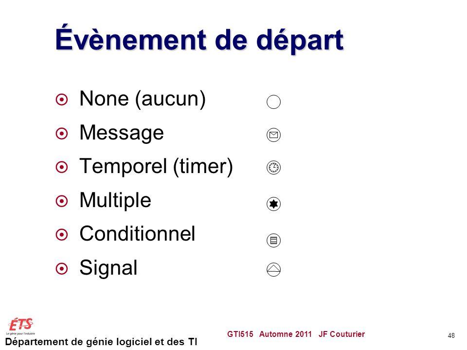 Évènement de départ None (aucun) Message Temporel (timer) Multiple