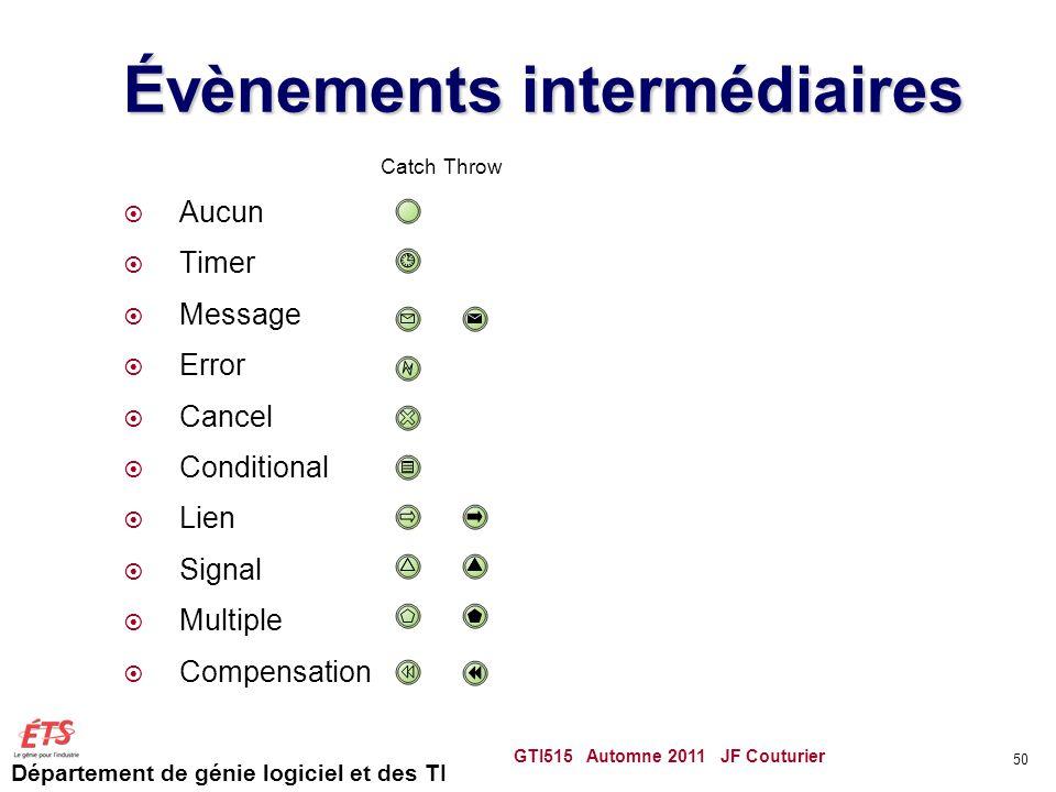 Évènements intermédiaires