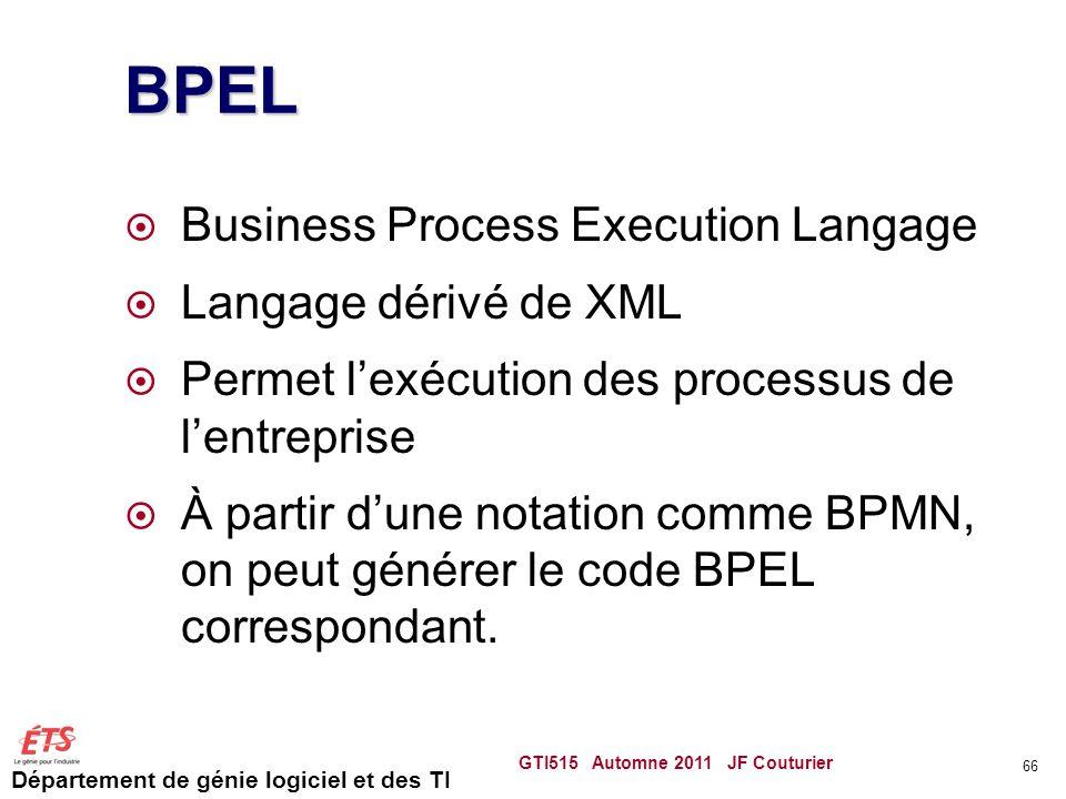 BPEL Business Process Execution Langage Langage dérivé de XML