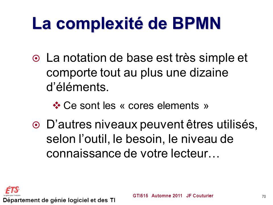 La complexité de BPMN La notation de base est très simple et comporte tout au plus une dizaine d'éléments.
