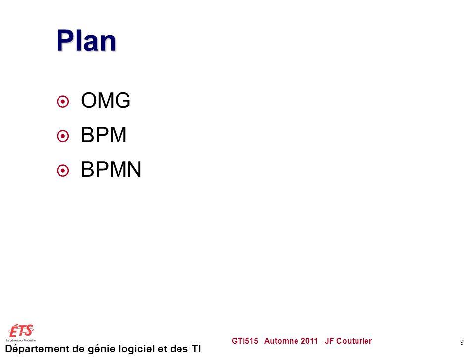 Plan OMG BPM BPMN GTI515 Automne 2011 JF Couturier