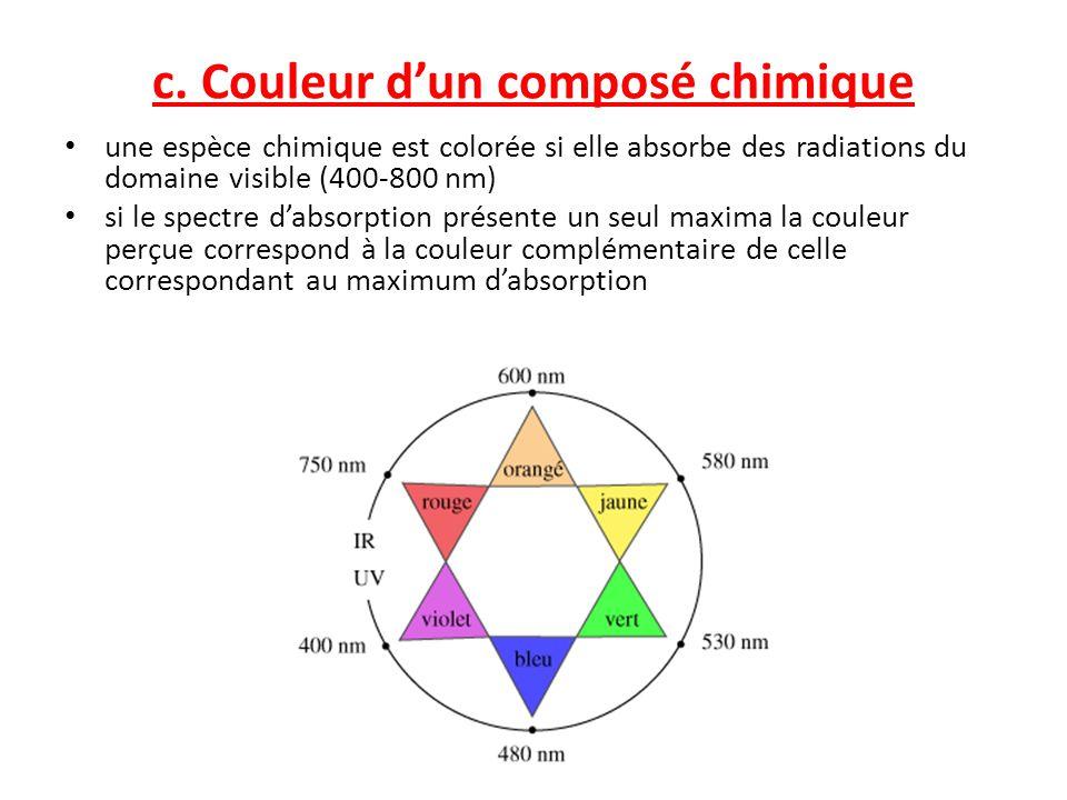 c. Couleur d'un composé chimique