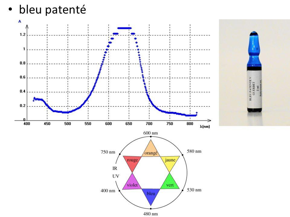 bleu patenté