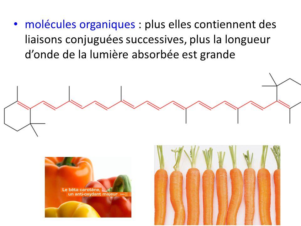 molécules organiques : plus elles contiennent des liaisons conjuguées successives, plus la longueur d'onde de la lumière absorbée est grande