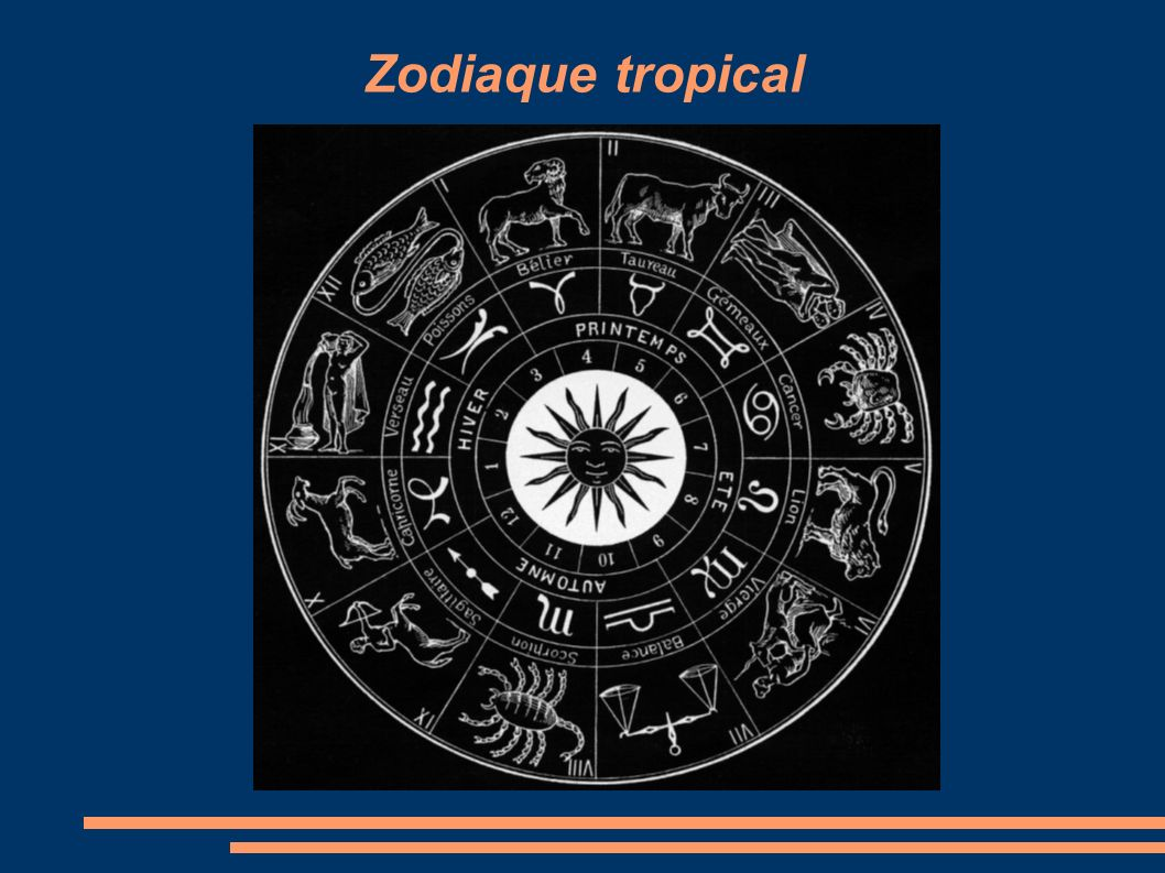 Zodiaque tropical