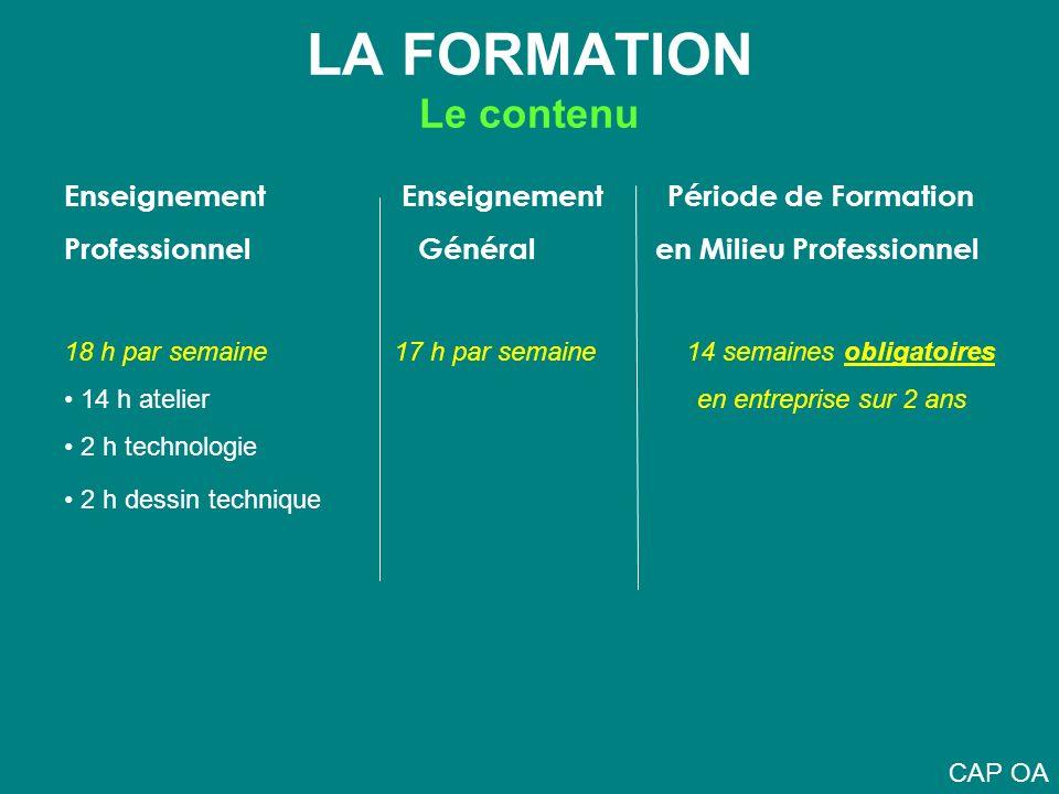 LA FORMATION Le contenu