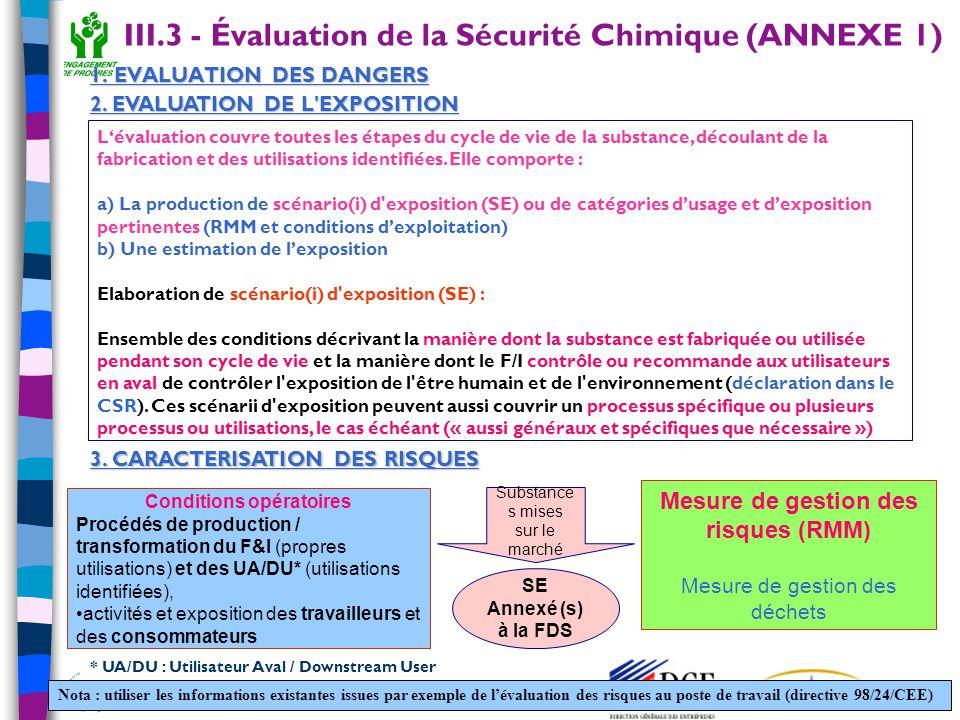 III.3 - Évaluation de la Sécurité Chimique (ANNEXE 1)