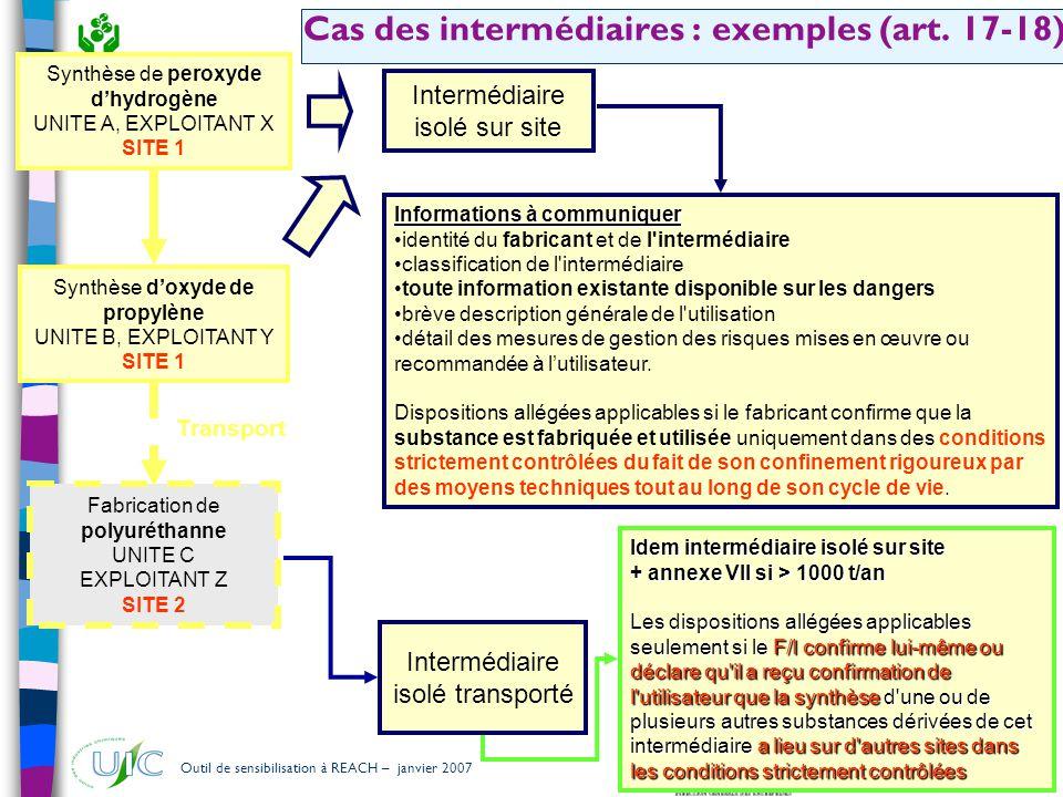 Cas des intermédiaires : exemples (art. 17-18)