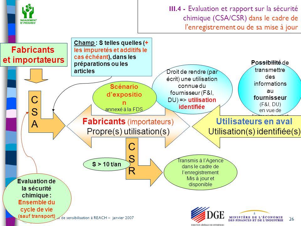 CSA CSR Fabricants et importateurs Fabricants (importateurs)