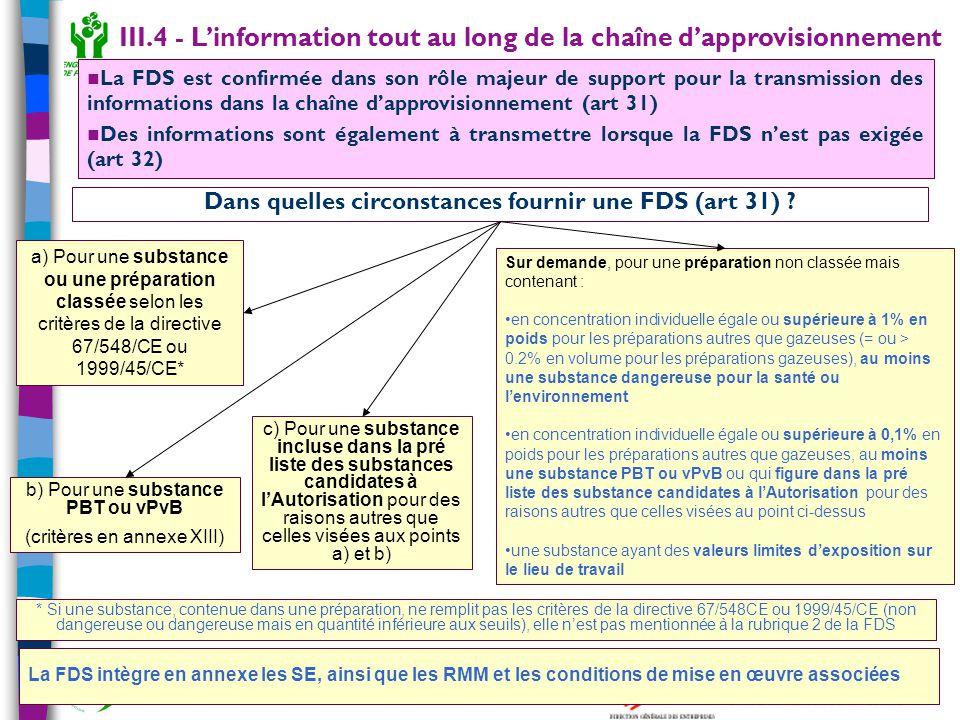 Dans quelles circonstances fournir une FDS (art 31)