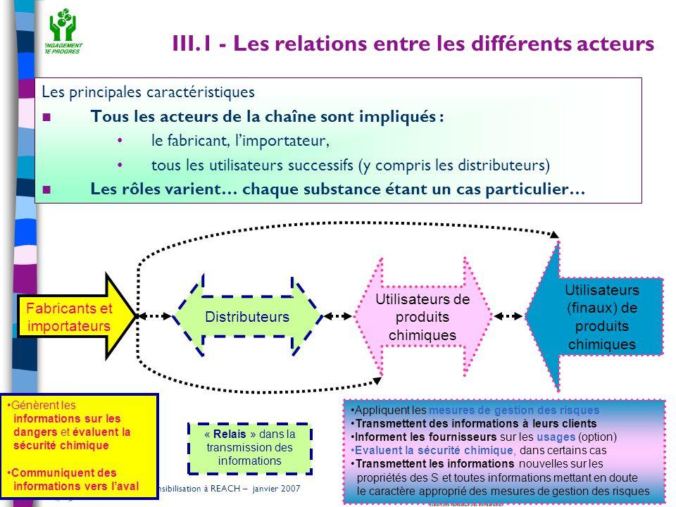 III.1 - Les relations entre les différents acteurs
