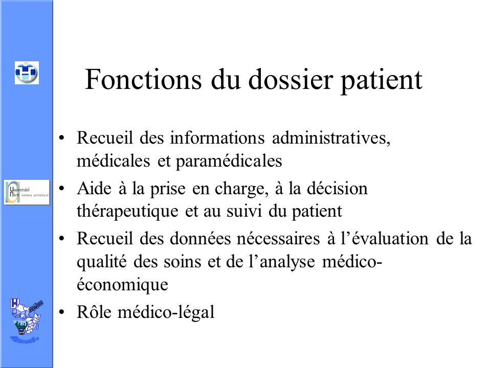 Fonctions du dossier patient