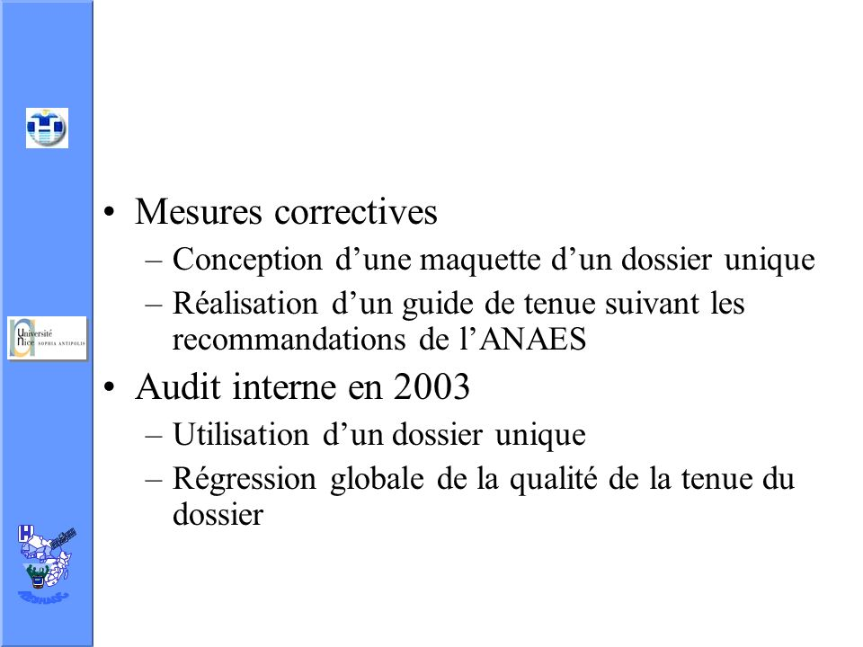 Mesures correctives Audit interne en 2003