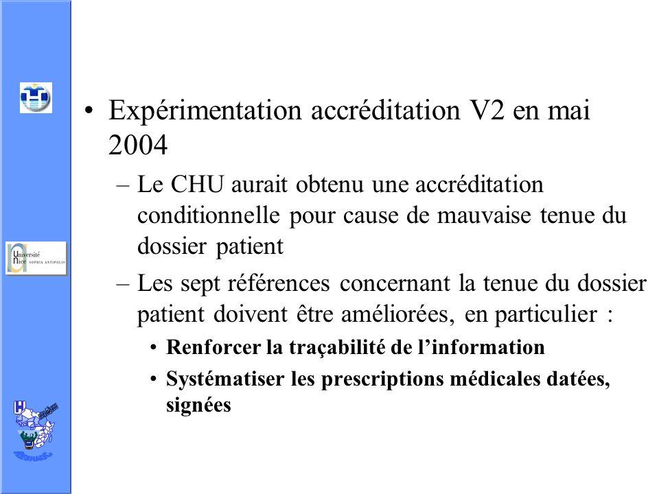 Expérimentation accréditation V2 en mai 2004