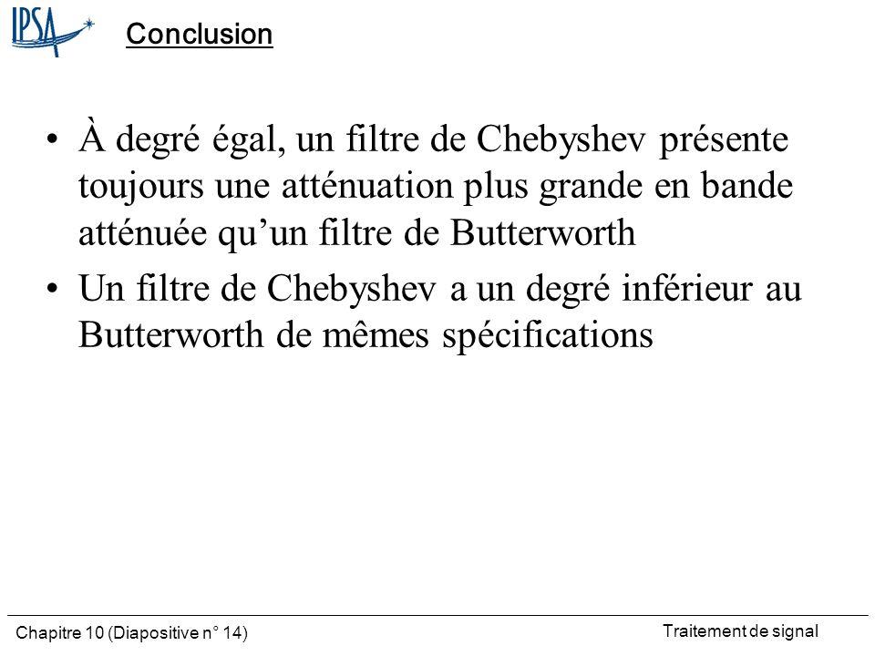 ConclusionÀ degré égal, un filtre de Chebyshev présente toujours une atténuation plus grande en bande atténuée qu'un filtre de Butterworth.
