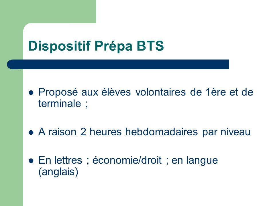 Dispositif Prépa BTS Proposé aux élèves volontaires de 1ère et de terminale ; A raison 2 heures hebdomadaires par niveau.