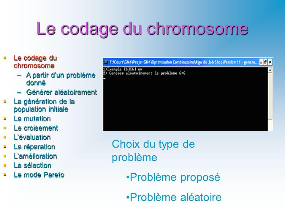 Le codage du chromosome