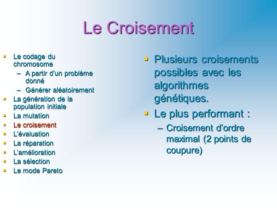 Le Croisement Le codage du chromosome. A partir d'un problème donné. Générer aléatoirement. La génération de la population initiale.