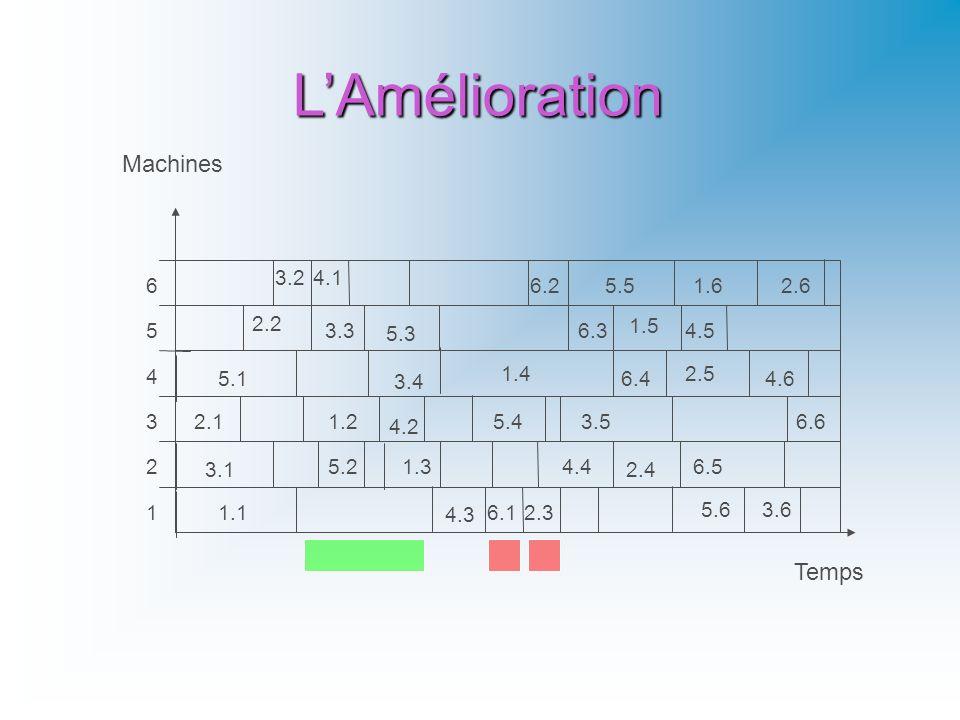 L'Amélioration Machines Temps 3.2 4.1 6 6.2 5.5 1.6 2.6 2.2 5 3.3 6.3