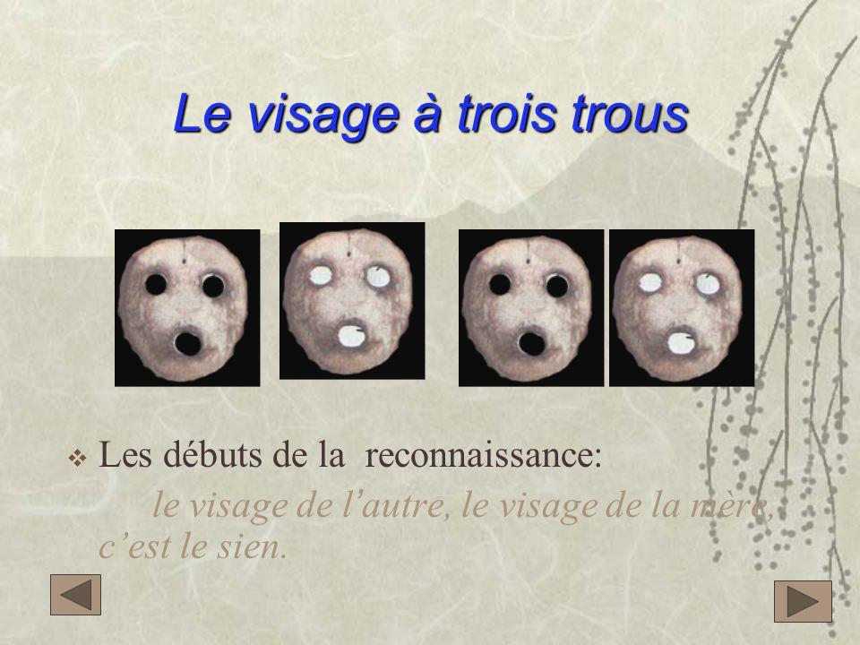 Le visage à trois trous Les débuts de la reconnaissance: