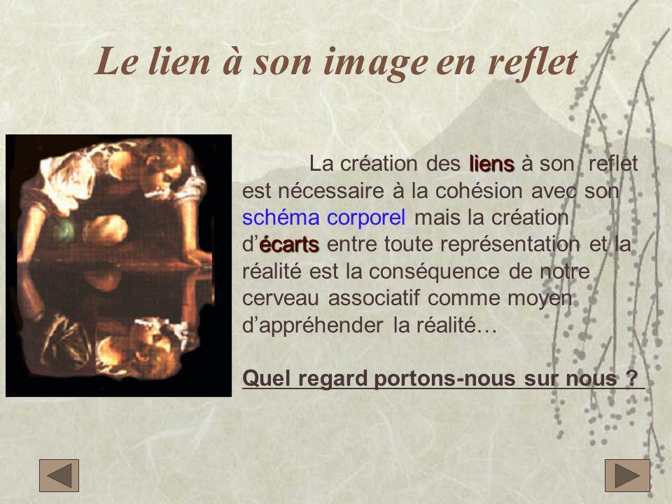 Le lien à son image en reflet