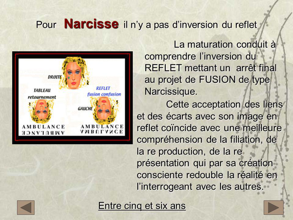 Pour Narcisse il n'y a pas d'inversion du reflet