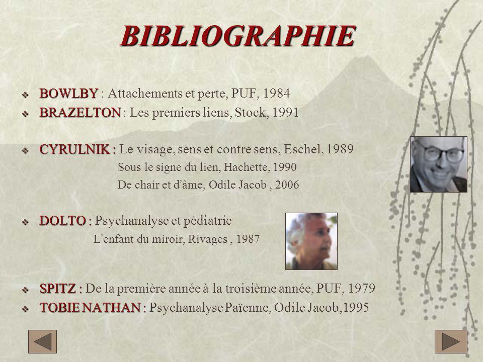 BIBLIOGRAPHIE BOWLBY : Attachements et perte, PUF, 1984