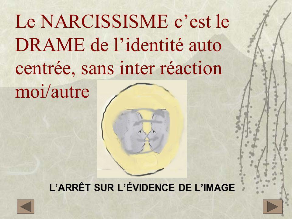 Le NARCISSISME c'est le DRAME de l'identité auto centrée, sans inter réaction moi/autre