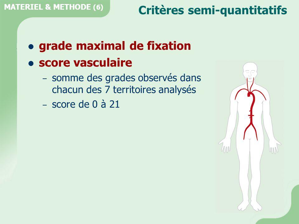 Critères semi-quantitatifs