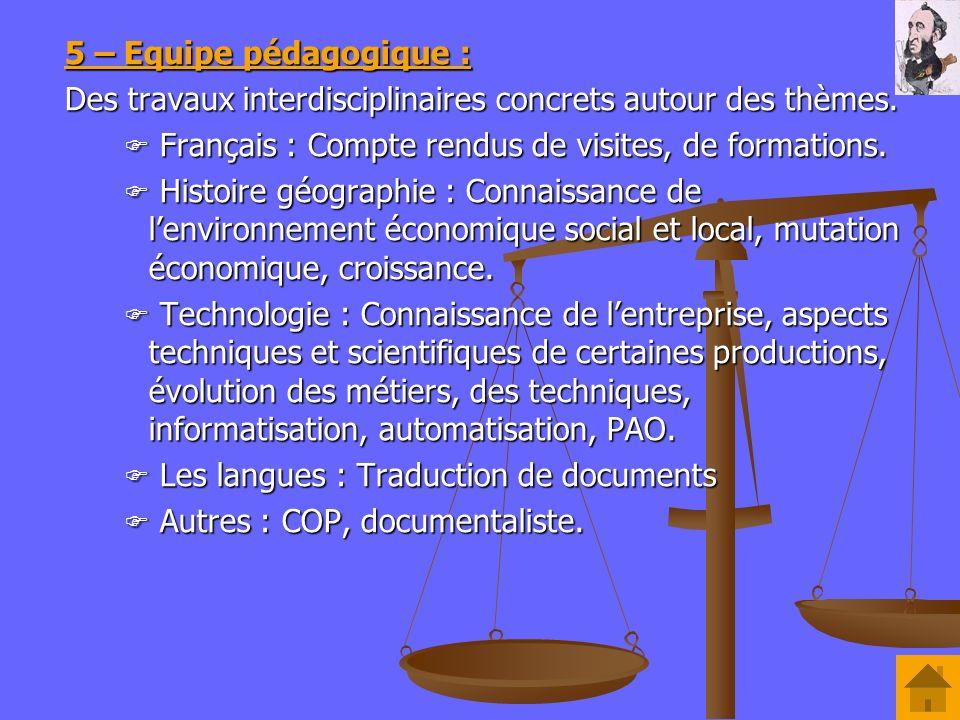 Des travaux interdisciplinaires concrets autour des thèmes.