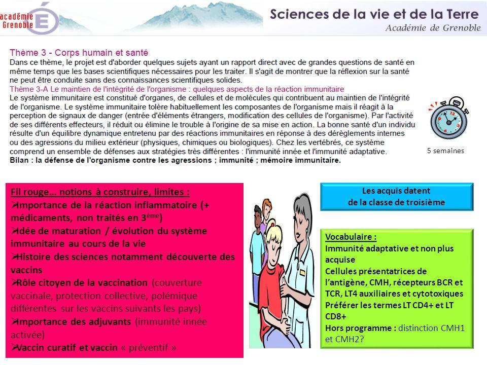 Sciences de la vie et de la Terre de la classe de troisième