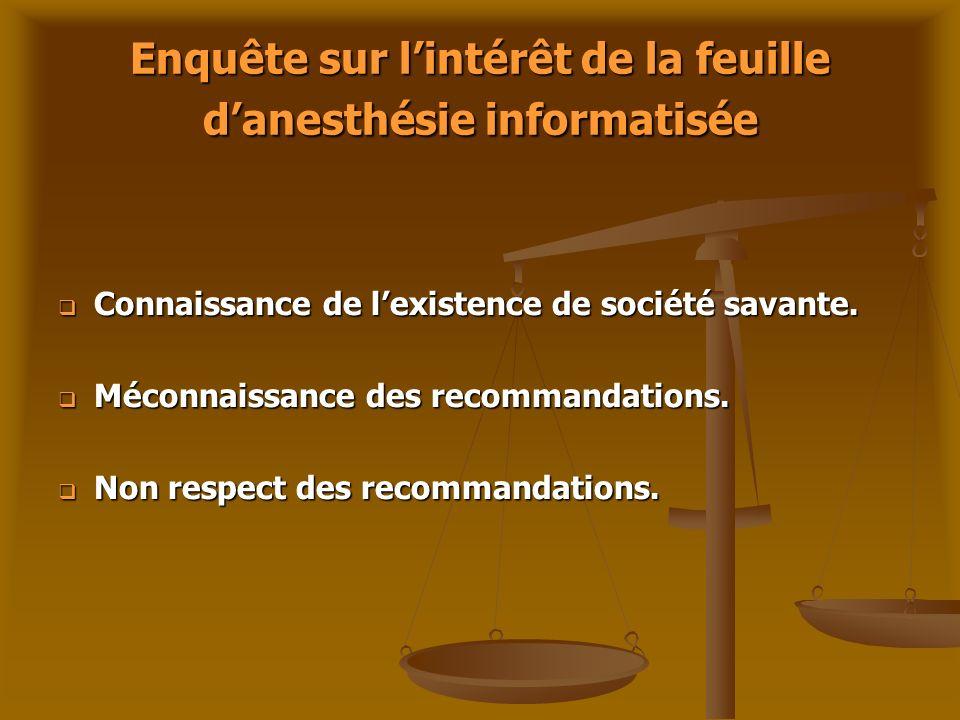 Enquête sur l'intérêt de la feuille d'anesthésie informatisée