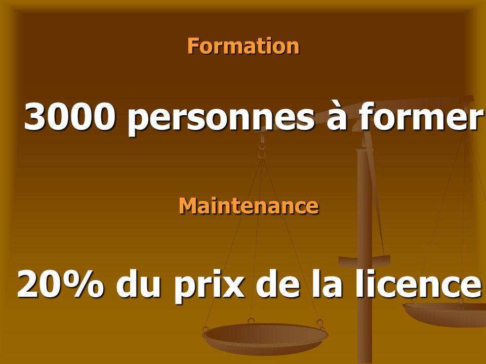 3000 personnes à former 20% du prix de la licence Formation