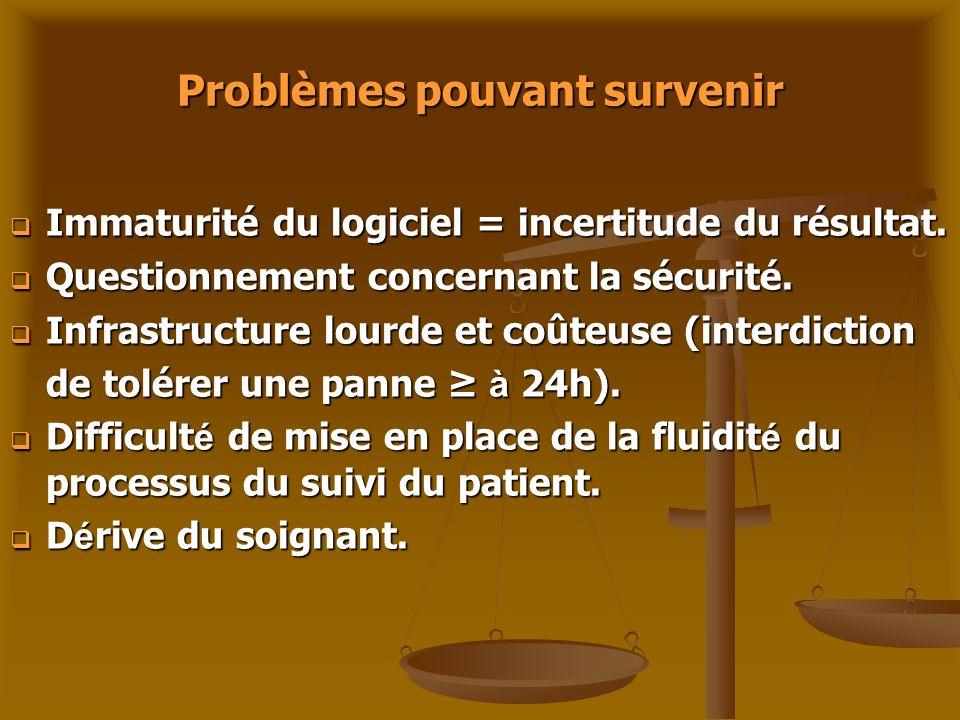 Problèmes pouvant survenir