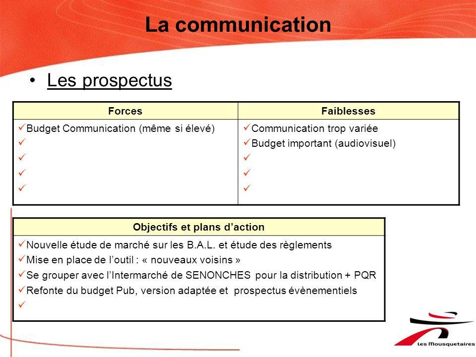 Objectifs et plans d'action