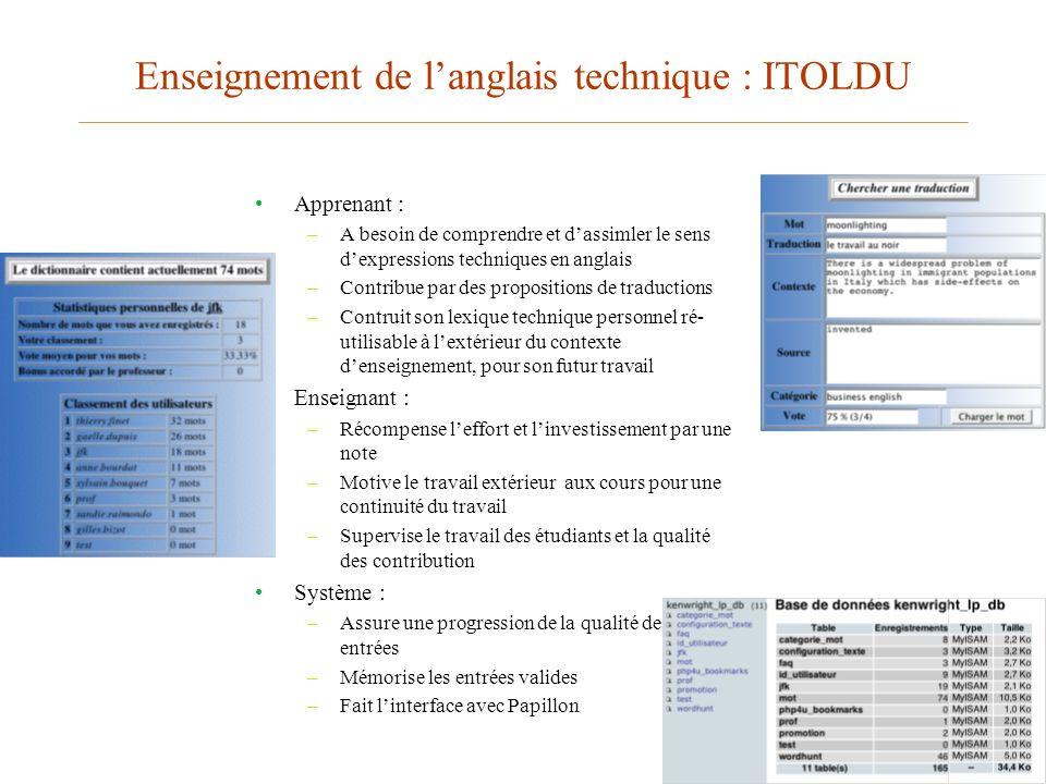 Enseignement de l'anglais technique : ITOLDU