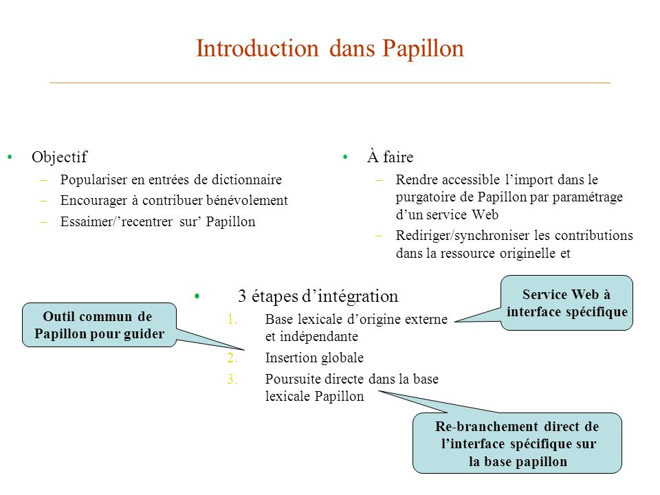 Introduction dans Papillon