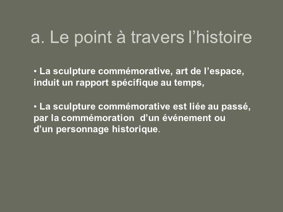 a. Le point à travers l'histoire