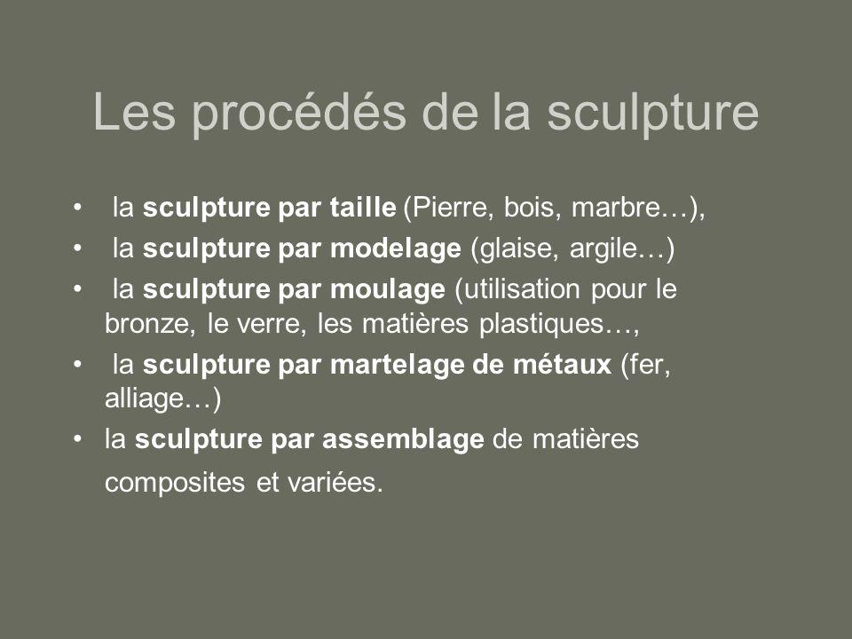 Les procédés de la sculpture