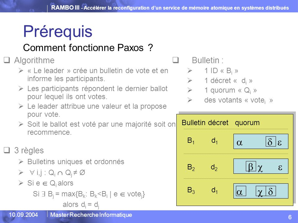 Prérequis Comment fonctionne Paxos a d e b c e a c d Algorithme