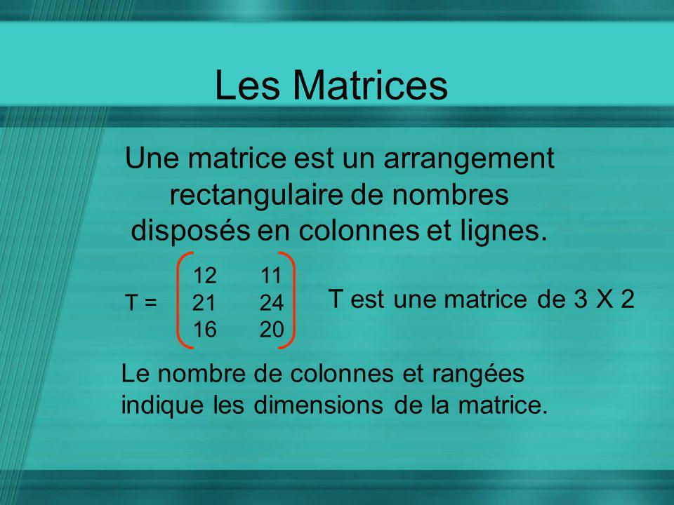 Les Matrices Une matrice est un arrangement rectangulaire de nombres disposés en colonnes et lignes.