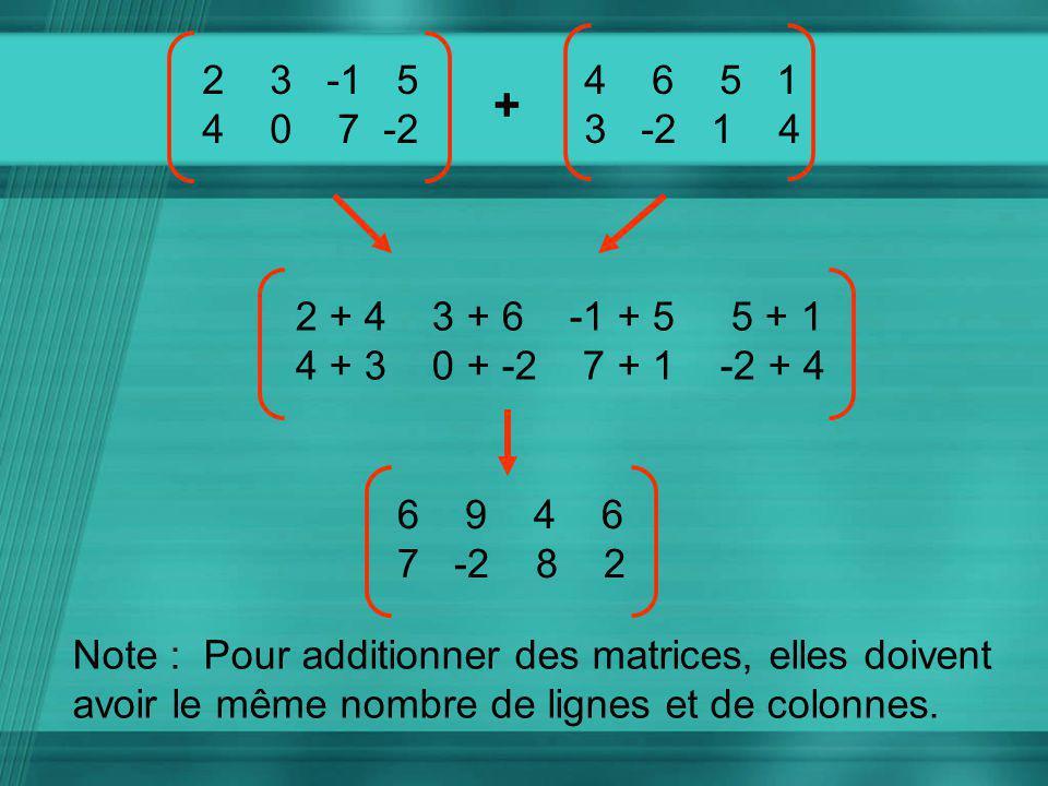 2 3 -1 5 4 6 5 1 4 0 7 -2 3 -2 1 4. + 2 + 4 3 + 6 -1 + 5 5 + 1.