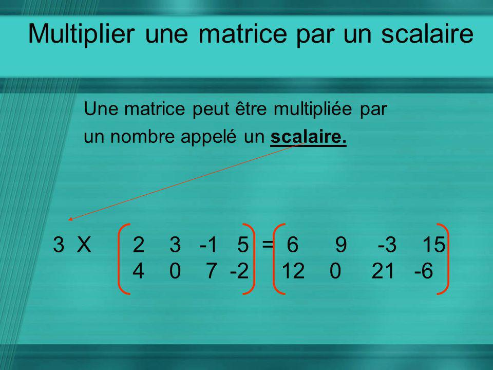 Multiplier une matrice par un scalaire