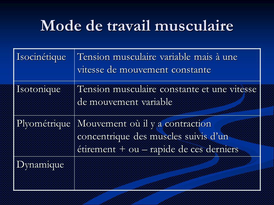 Mode de travail musculaire